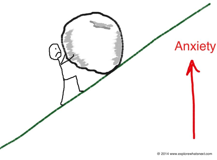 Unhappy Sisyphus